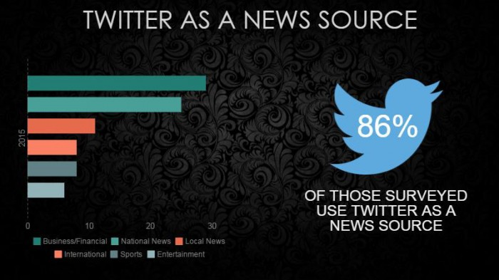 Twitter News India NSE