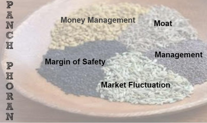 Panch Phoran – A Mix of 5 spices in investing