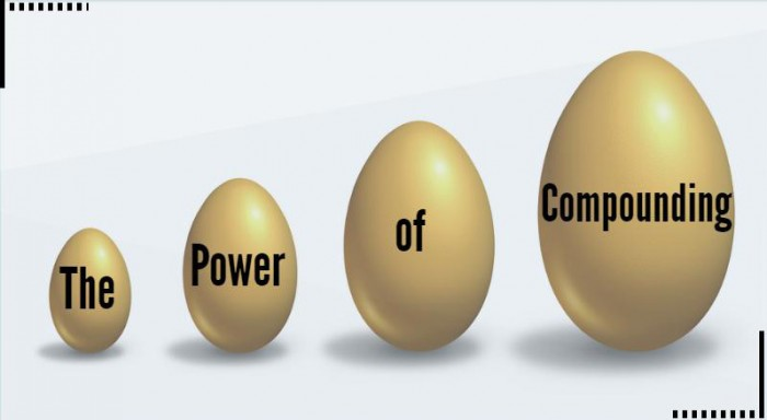 How does Power of Compounding Work