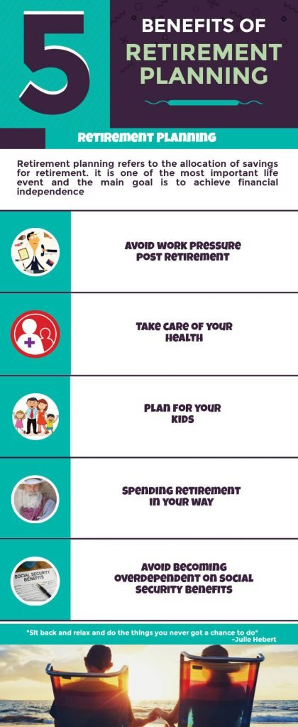 the reasons why saving for retirement is important for your future A financial planner explains how to prepare for retirement while living the good life now  if you want more money to save for the future or to spend now, you have to understand your current.