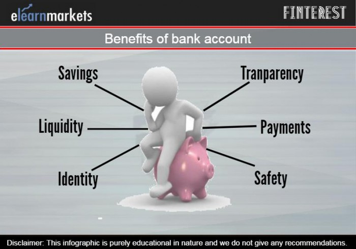how to open joint account in indian bank