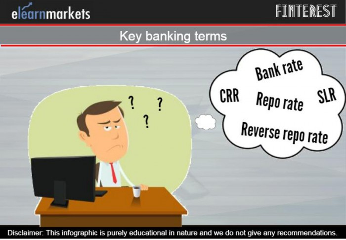 banking terms in india