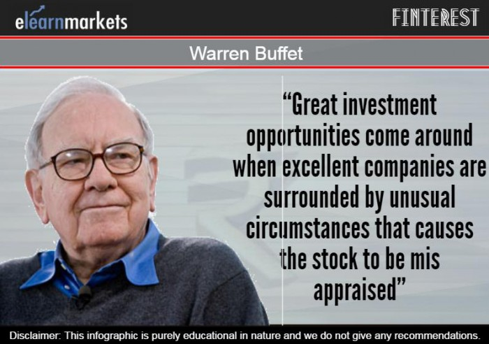 Stock Market Quotes | Law Of Demand The Fallancy In Stock Market