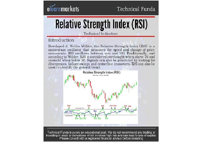 Relative Strength Index ( RSI )
