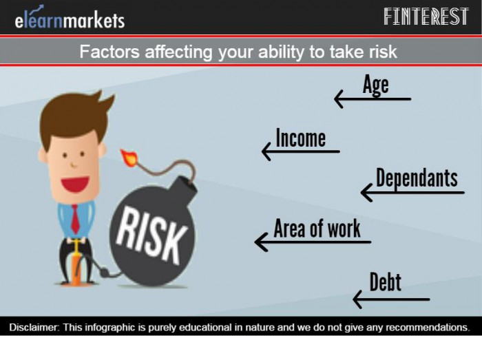 Factors to take risk