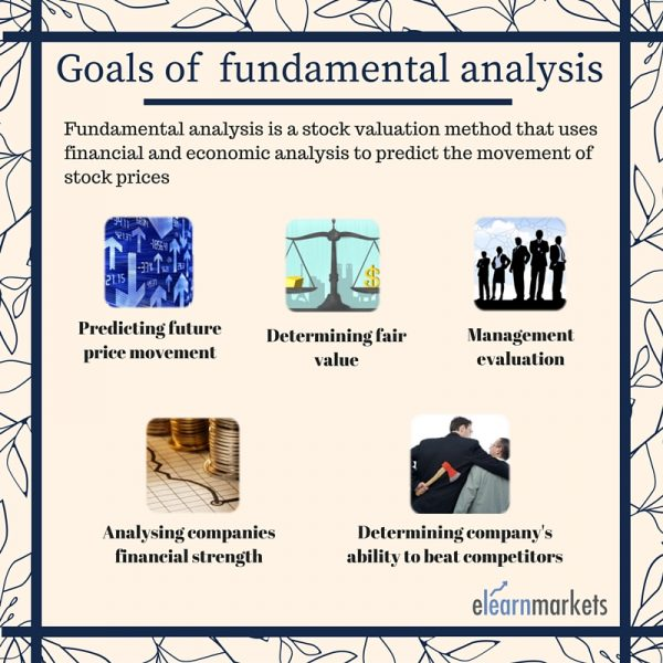 Goals of fundamental analysis