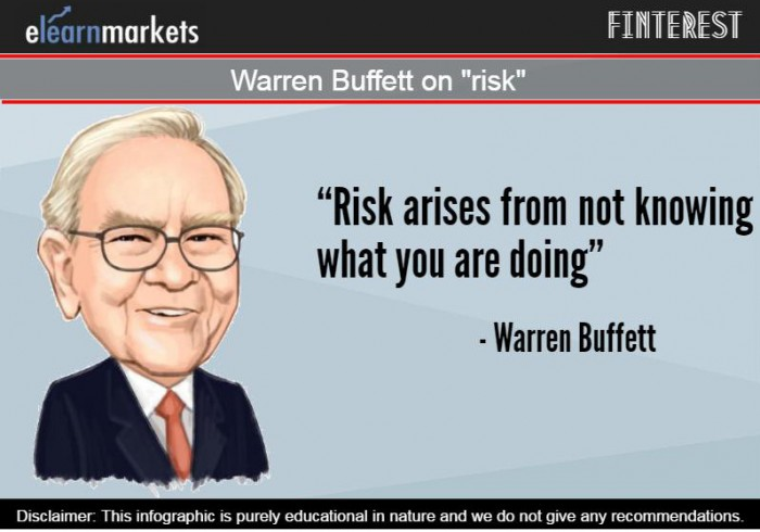 Warren buffett on risk