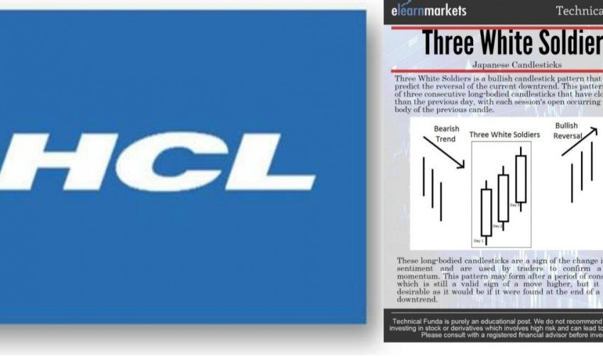 trends assement hcl technologies Official twitter stream of hcl technologies | $78 bn company | g2000  our  services focus on unified cloud consulting and assessment frameworks for.