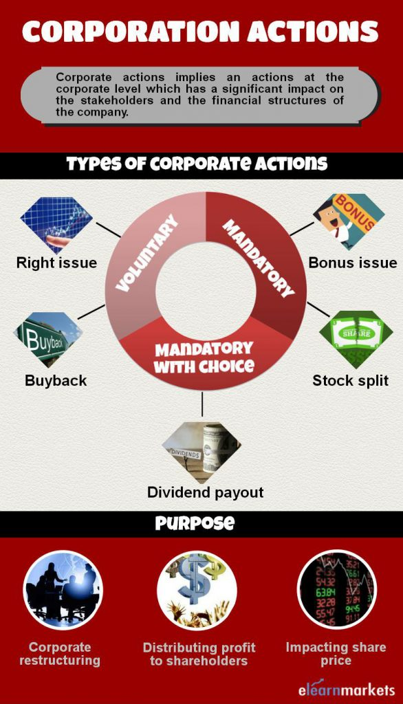 Corporate-action