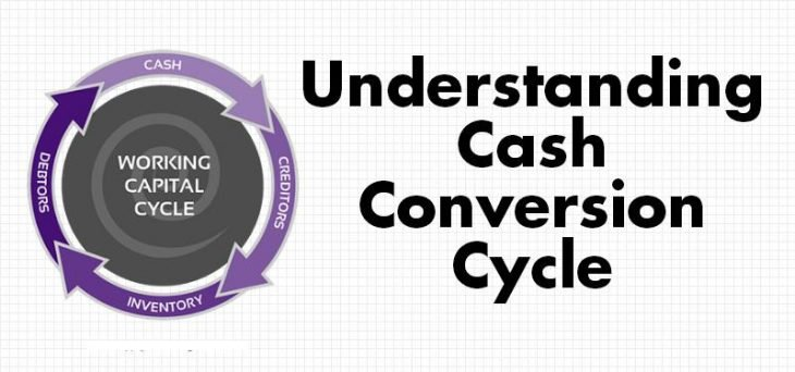 Cash Conversion Cycle Know Why It Is Important