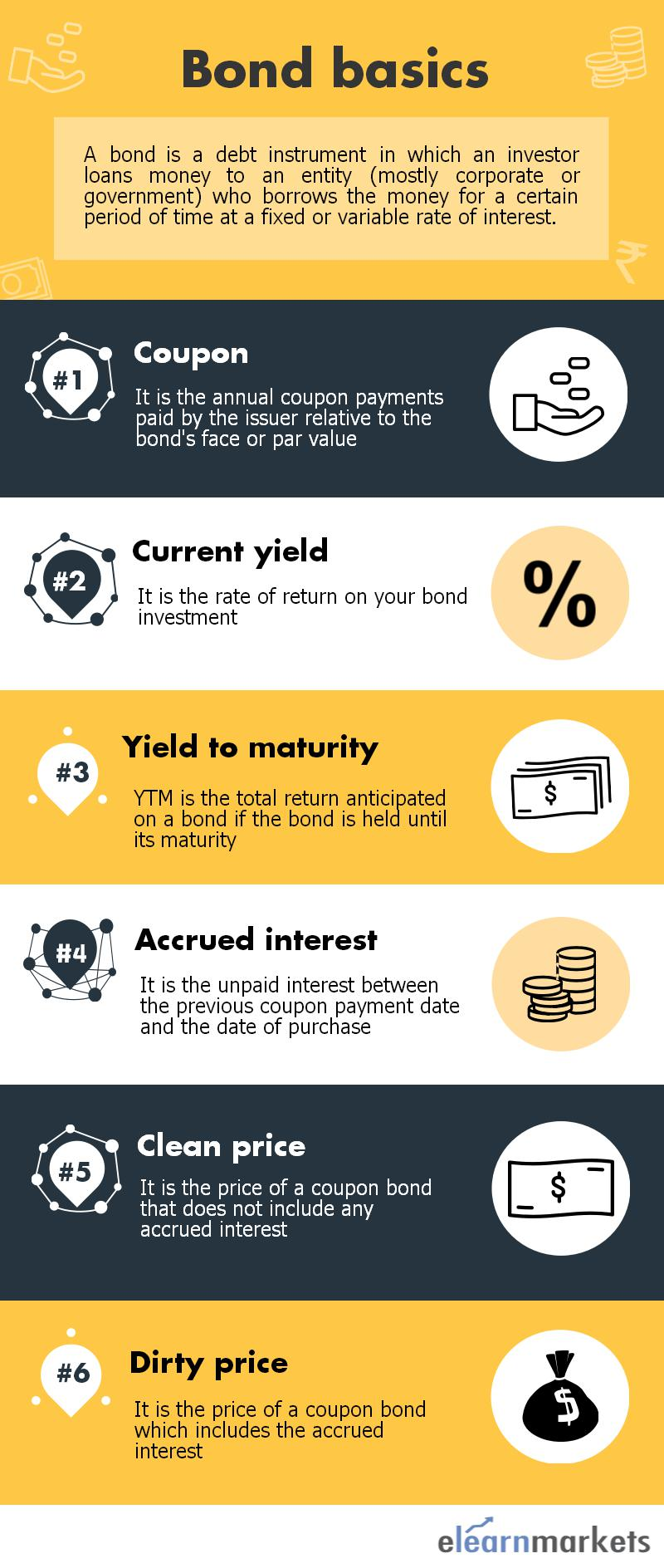 relation bond price and yield