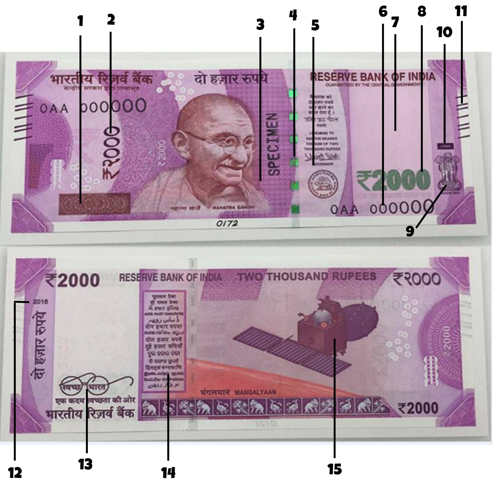 fake indian paper currency detection