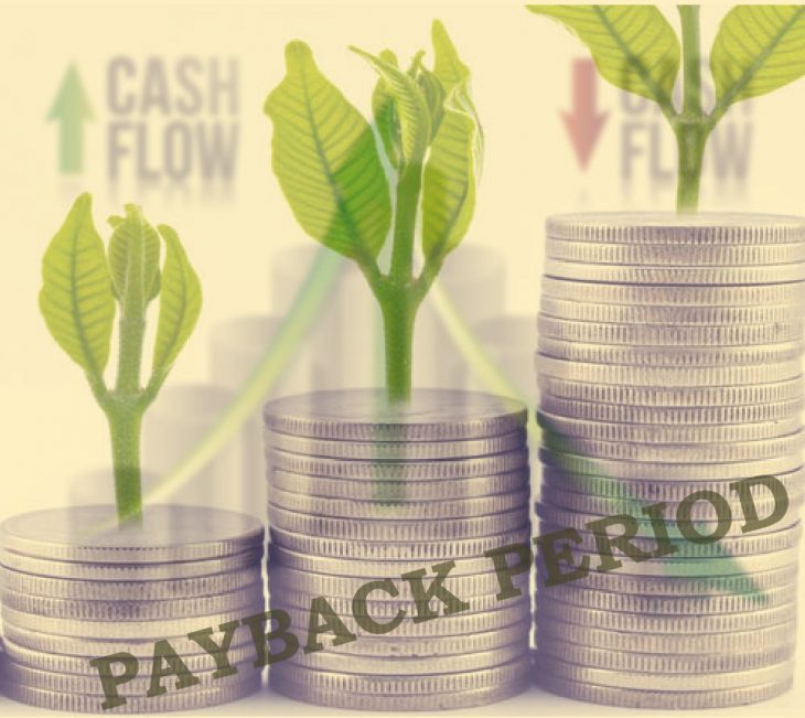 payback period The discounted payback period formula is used to calculate the length of time to recoup an investment based on the investment's discounted cash flows.
