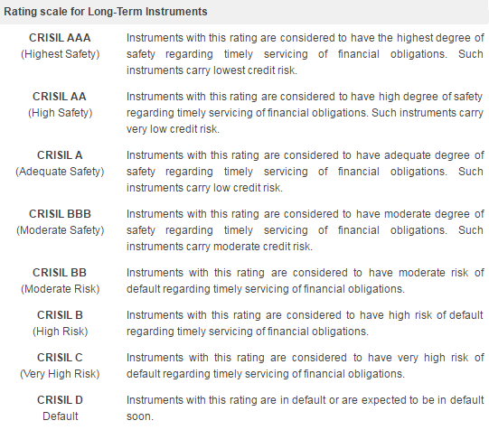 crisil microfinance ratings India business news: alarmed by the recent developments relating to microfinance institutions (mfis), ratings major crisil has placed the ratings of 12 mfis on watch list.