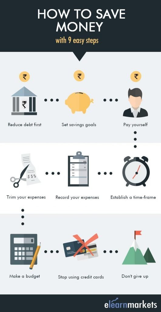 How-to-save-money-in-9-easy-steps