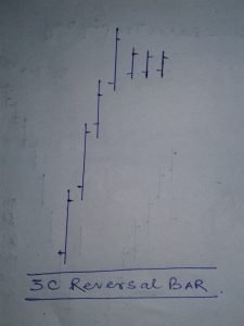 Three C Reversal Bar