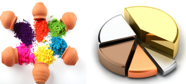 Diversification is a key in investing holi colours