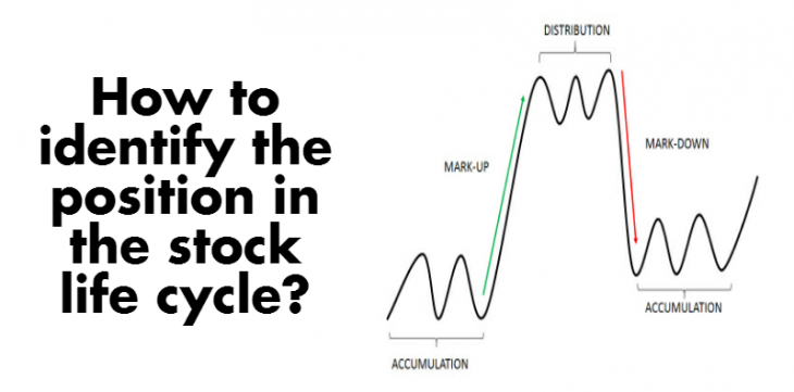 Stock life cycle