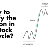 How to Identify the Position in the Stock Life Cycle?