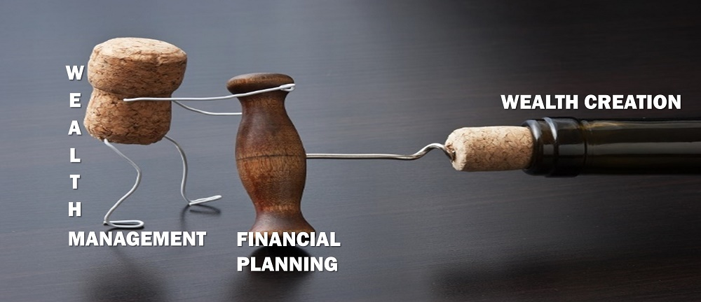 Financial Planning.