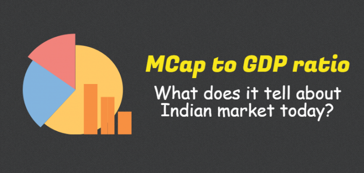 Mcap to GDP ratio