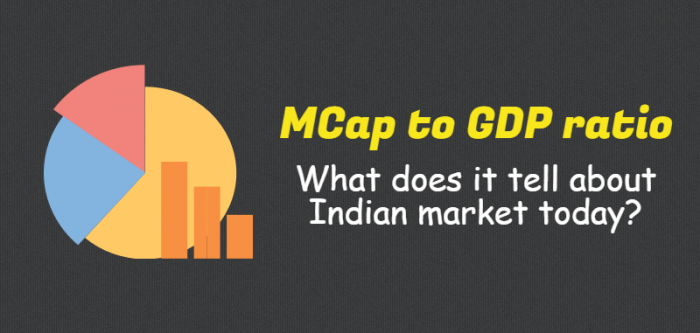 Mcap to GDP ratio- What does it tell about Indian market today?