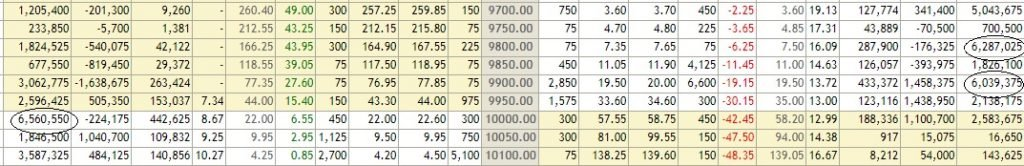Nifty open interest