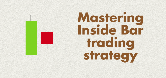 Mastering Inside bar trading strategy