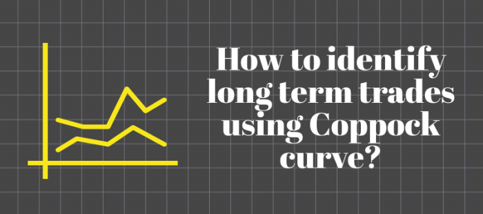 How to identify long term trades using Coppock curve?