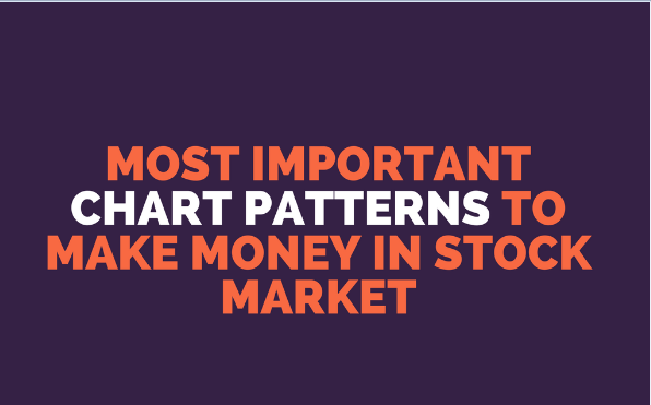 Chart patterns to make money in the stock market
