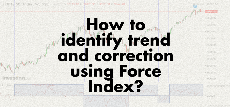 Force Index