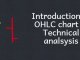 Introduction to OHLC chart