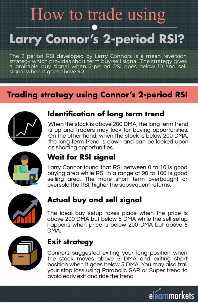 larry connor rsi 2 strategy
