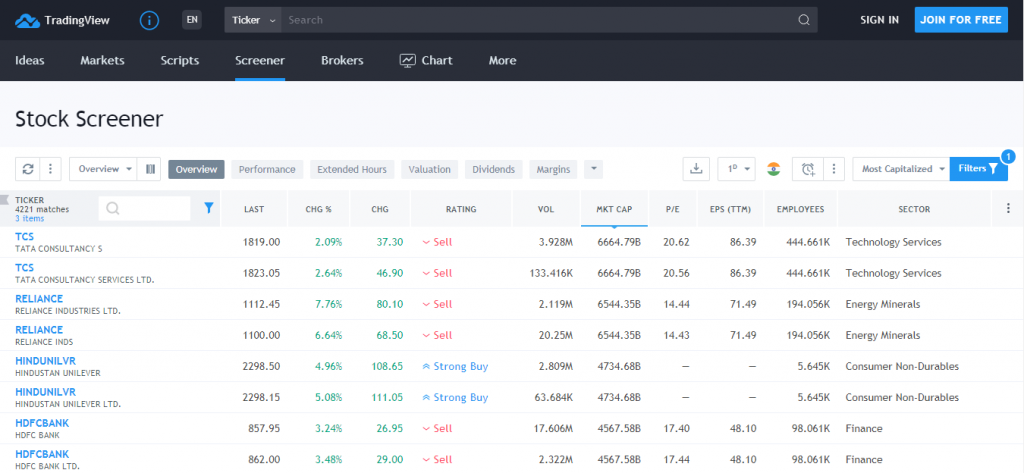 tradingview stock screener