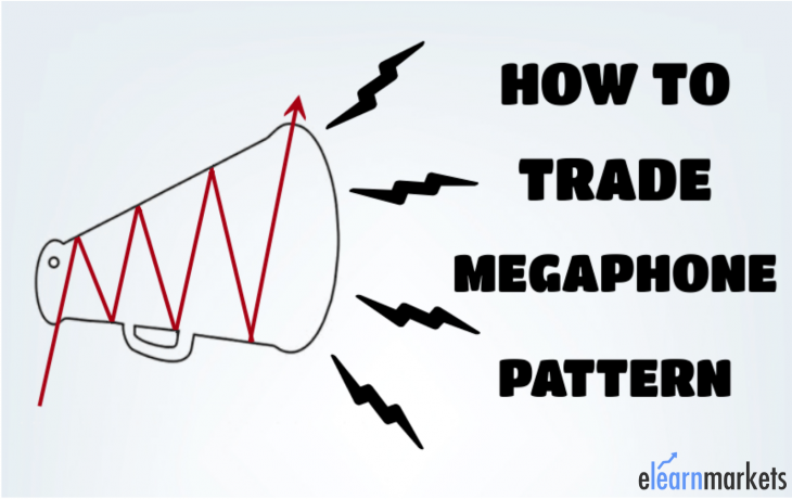How to trade Megaphone Pattern