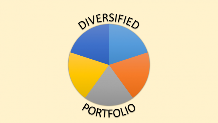 Image result for portfolio diversification