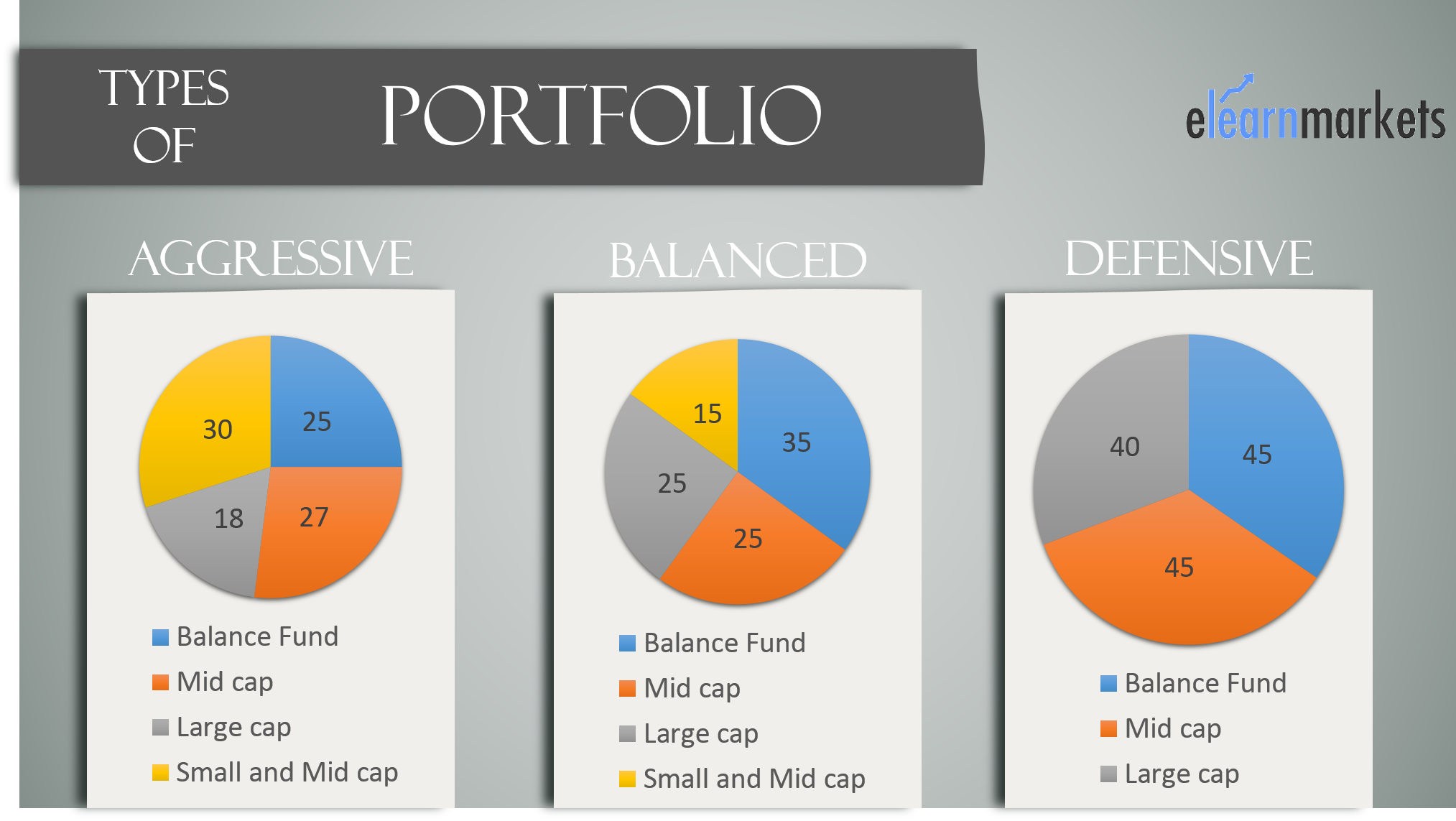 mutual fund portfolios