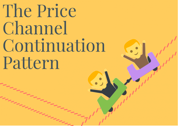 Price channel continuation pattern