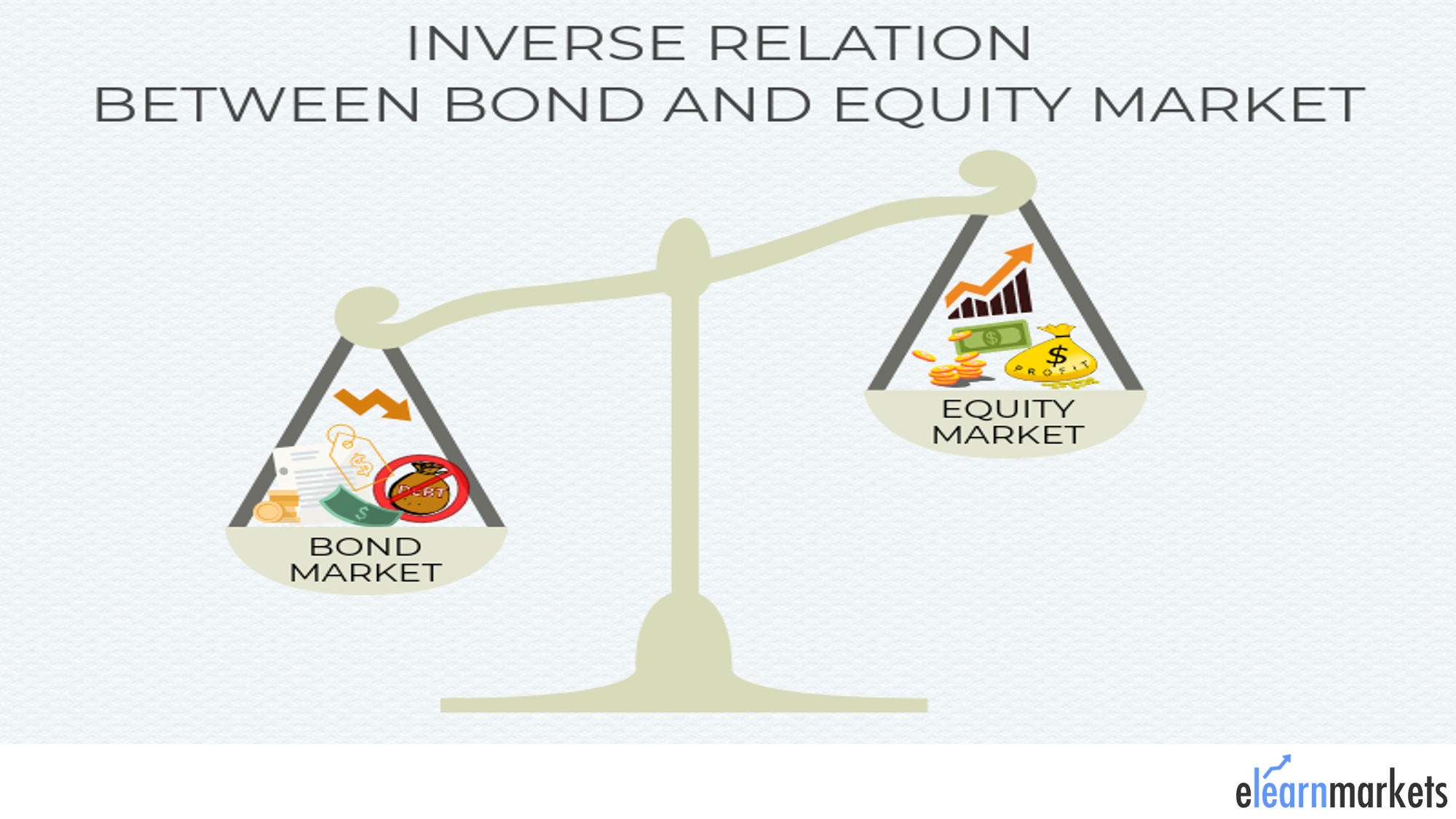 Bond and Equity