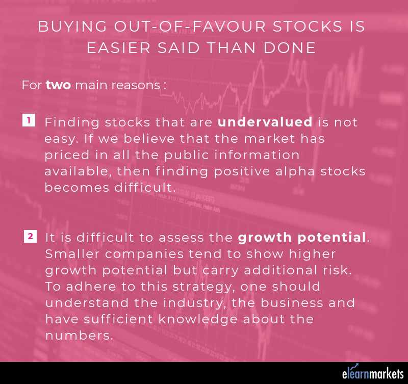 Buy Out-of-favour stocks