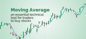 Moving Average – an essential technical tool for traders to buy stocks