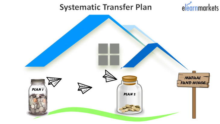 systematic transfer plan