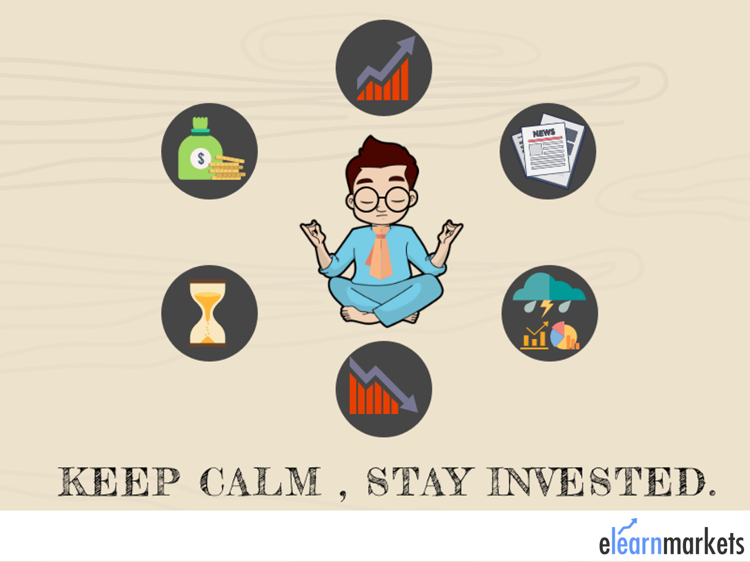 learn patience and discipline for long-term investment