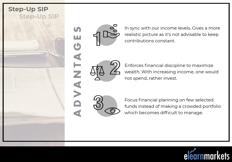 Advantages of Step Up SIP