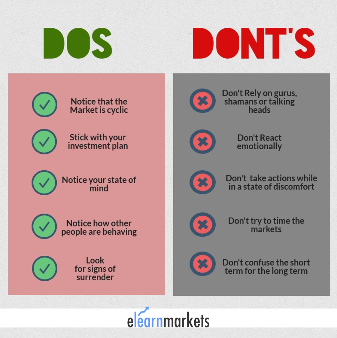 dos and donts of stock market