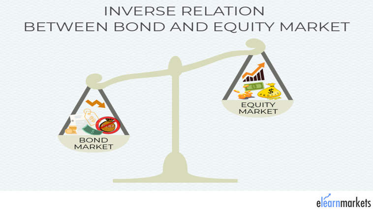 relation bond equity market