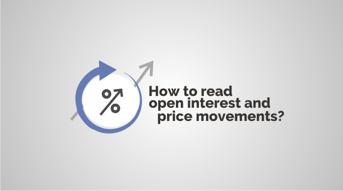 open interest and price movements