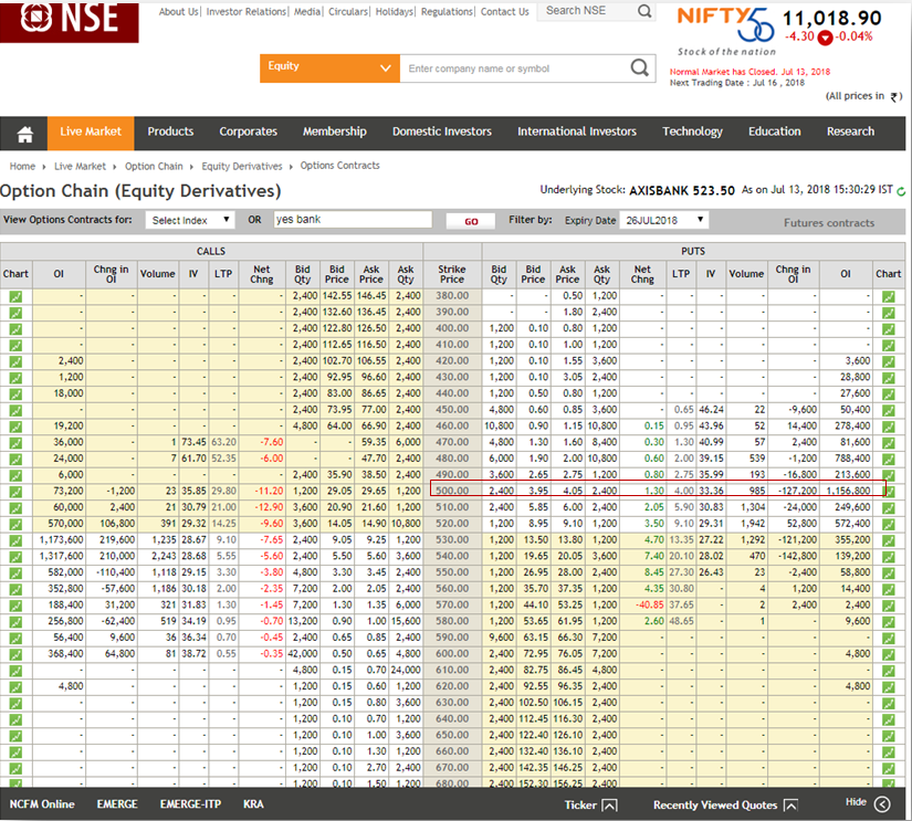 option chain equity derivatives nseindia 2
