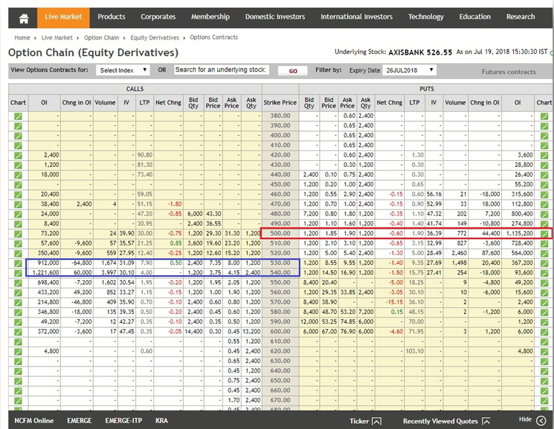 option chain equity derivatives nseindia-3