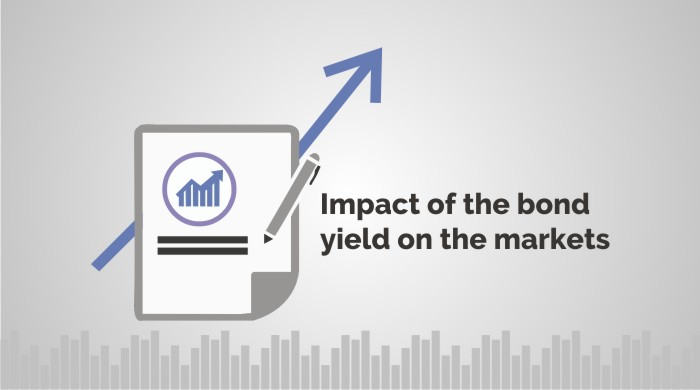 impact of bond yield on markets